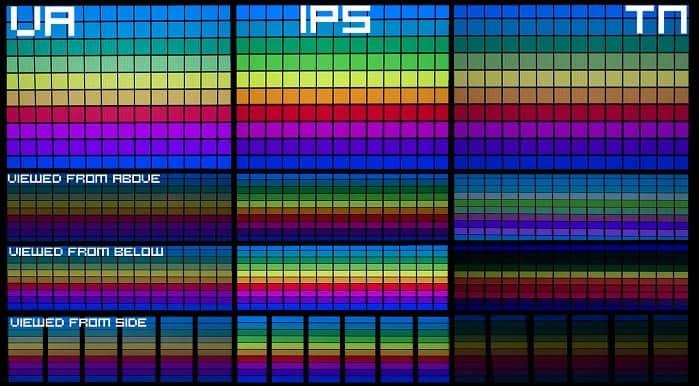 va-vs-ips.jpg